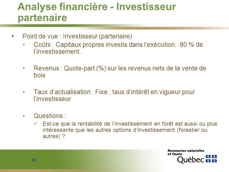 43 Analyse financière - Investisseur partenaire Point de vue : Investisseur (partenaire) Coûts : Capitaux propres investis dans lexécution. 80 % de li