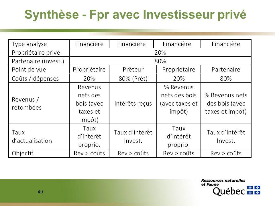 49 Synthèse - Fpr avec Investisseur privé