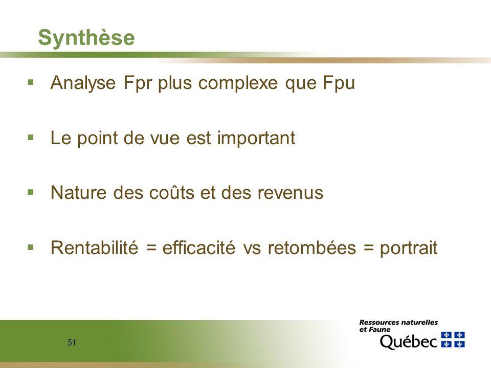 51 Synthèse Analyse Fpr plus complexe que Fpu Le point de vue est important Nature des coûts et des revenus Rentabilité = efficacité vs retombées = po