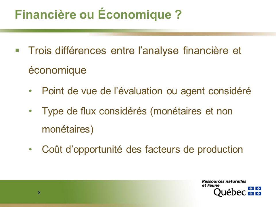 8 Financière ou Économique ? Trois différences entre lanalyse financière et économique Point de vue de lévaluation ou agent considéré Type de flux con