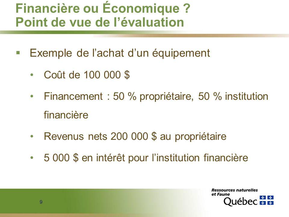 9 Financière ou Économique ? Point de vue de lévaluation Exemple de lachat dun équipement Coût de 100 000 $ Financement : 50 % propriétaire, 50 % inst