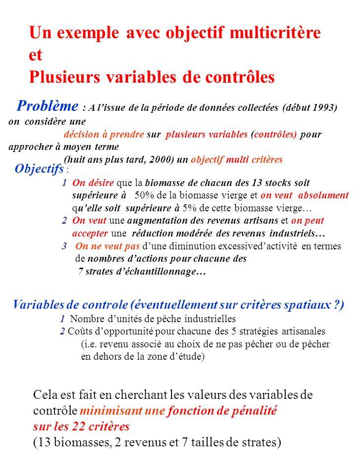 Problème : A lissue de la période de données collectées (début 1993) on considère une décision à prendre sur plusieurs variables (contrôles) pour appr