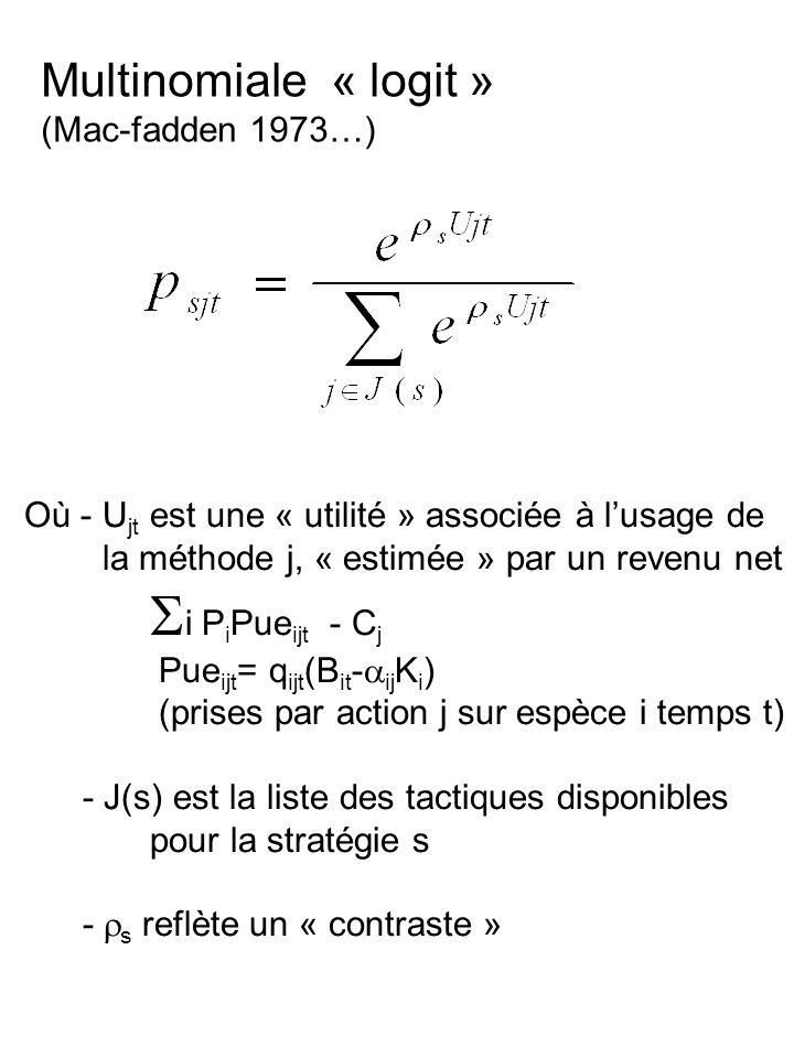 Multinomiale « logit » (Mac-fadden 1973…) Où - U jt est une « utilité » associée à lusage de la méthode j, « estimée » par un revenu net i P i Pue ijt
