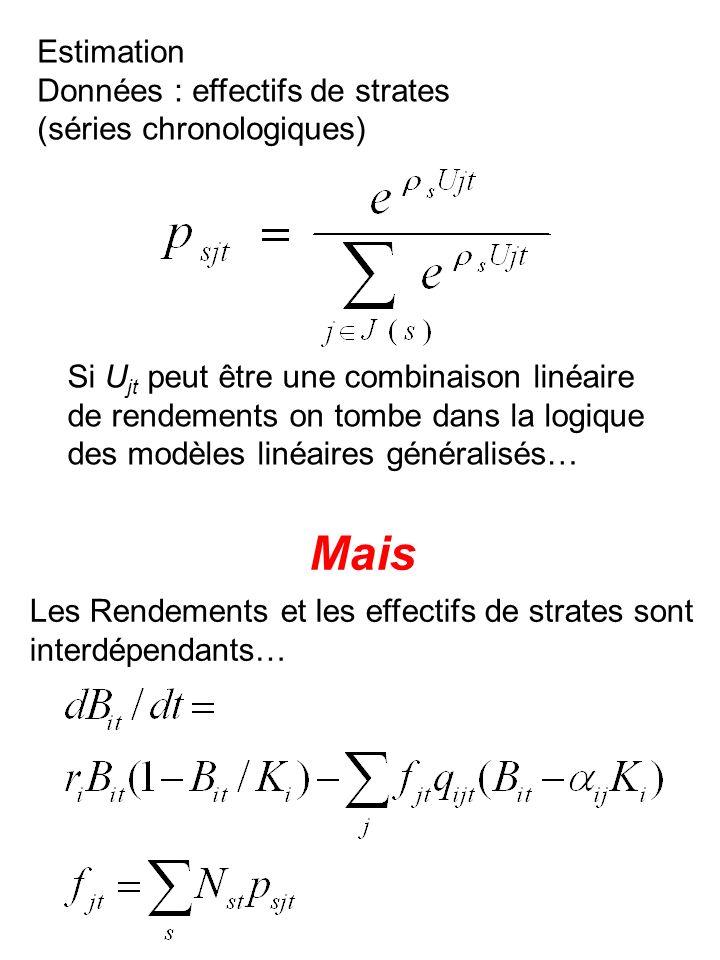 Estimation Données : effectifs de strates (séries chronologiques) Si U jt peut être une combinaison linéaire de rendements on tombe dans la logique de