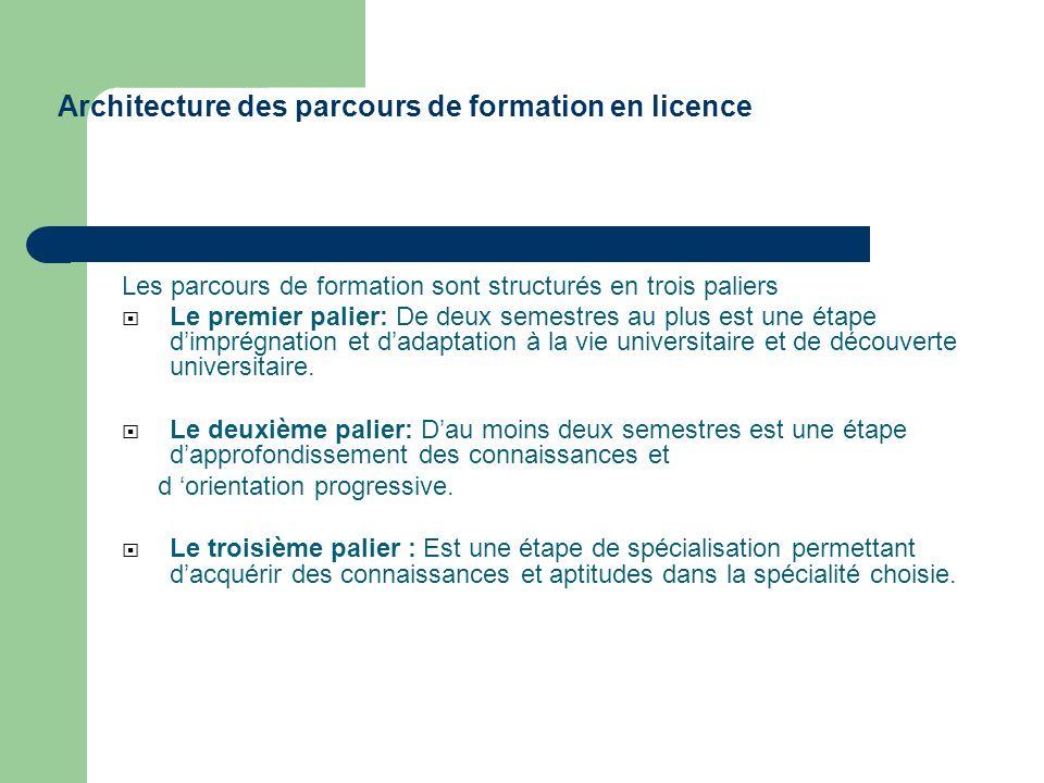 Architecture des parcours de formation en licence Les parcours de formation sont structurés en trois paliers Le premier palier: De deux semestres au p