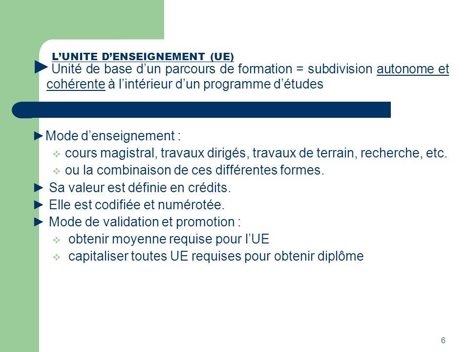 LUNITE DENSEIGNEMENT (UE) Unité de base dun parcours de formation = subdivision autonome et cohérente à lintérieur dun programme détudes Mode denseign