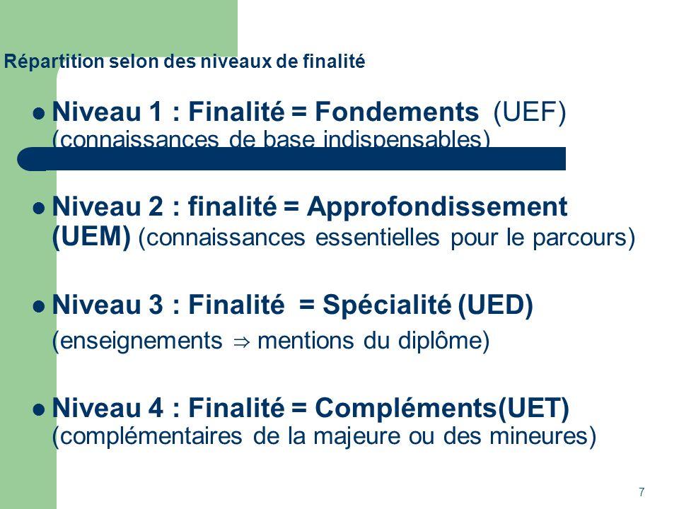 Répartition selon des niveaux de finalité Niveau 1 : Finalité = Fondements (UEF) (connaissances de base indispensables) Niveau 2 : finalité = Approfon