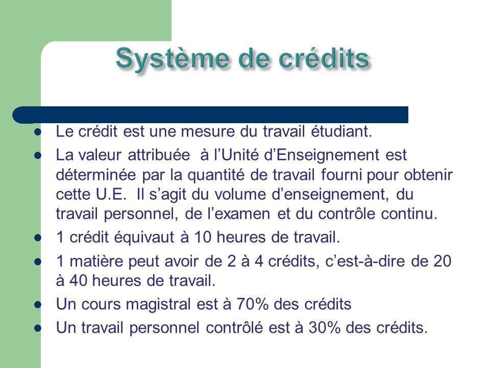 Le crédit est une mesure du travail étudiant. La valeur attribuée à lUnité dEnseignement est déterminée par la quantité de travail fourni pour obtenir