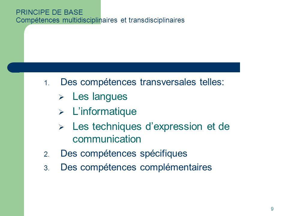PRINCIPE DE BASE Compétences multidisciplinaires et transdisciplinaires 1. Des compétences transversales telles: Les langues Linformatique Les techniq