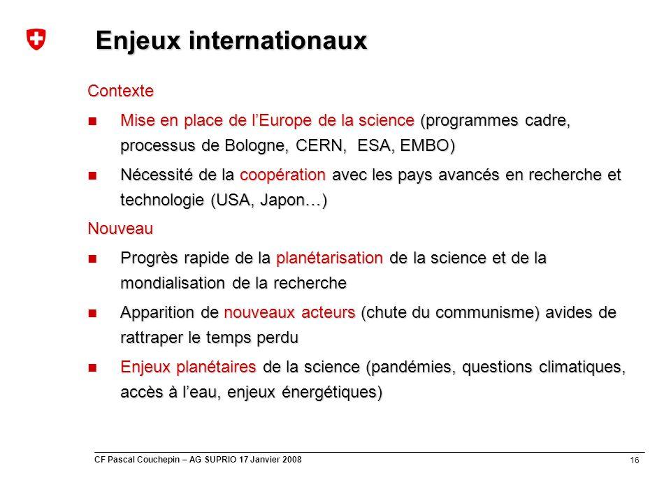 16 CF Pascal Couchepin – AG SUPRIO 17 Janvier 2008 Enjeux internationaux Contexte Mise en place de lEurope de la science (programmes cadre, processus de Bologne, CERN, ESA, EMBO) Mise en place de lEurope de la science (programmes cadre, processus de Bologne, CERN, ESA, EMBO) Nécessité de la coopération avec les pays avancés en recherche et technologie (USA, Japon…) Nécessité de la coopération avec les pays avancés en recherche et technologie (USA, Japon…)Nouveau Progrès rapide de la planétarisation de la science et de la mondialisation de la recherche Progrès rapide de la planétarisation de la science et de la mondialisation de la recherche Apparition de nouveaux acteurs (chute du communisme) avides de rattraper le temps perdu Apparition de nouveaux acteurs (chute du communisme) avides de rattraper le temps perdu Enjeux planétaires de la science (pandémies, questions climatiques, accès à leau, enjeux énergétiques) Enjeux planétaires de la science (pandémies, questions climatiques, accès à leau, enjeux énergétiques)