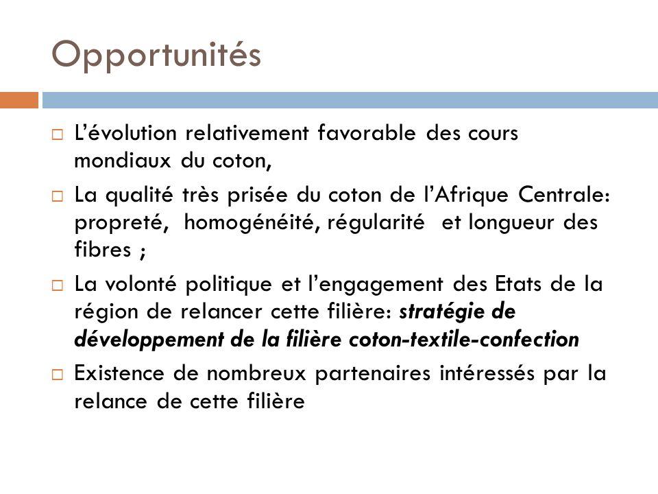 Opportunités Lévolution relativement favorable des cours mondiaux du coton, La qualité très prisée du coton de lAfrique Centrale: propreté, homogénéit