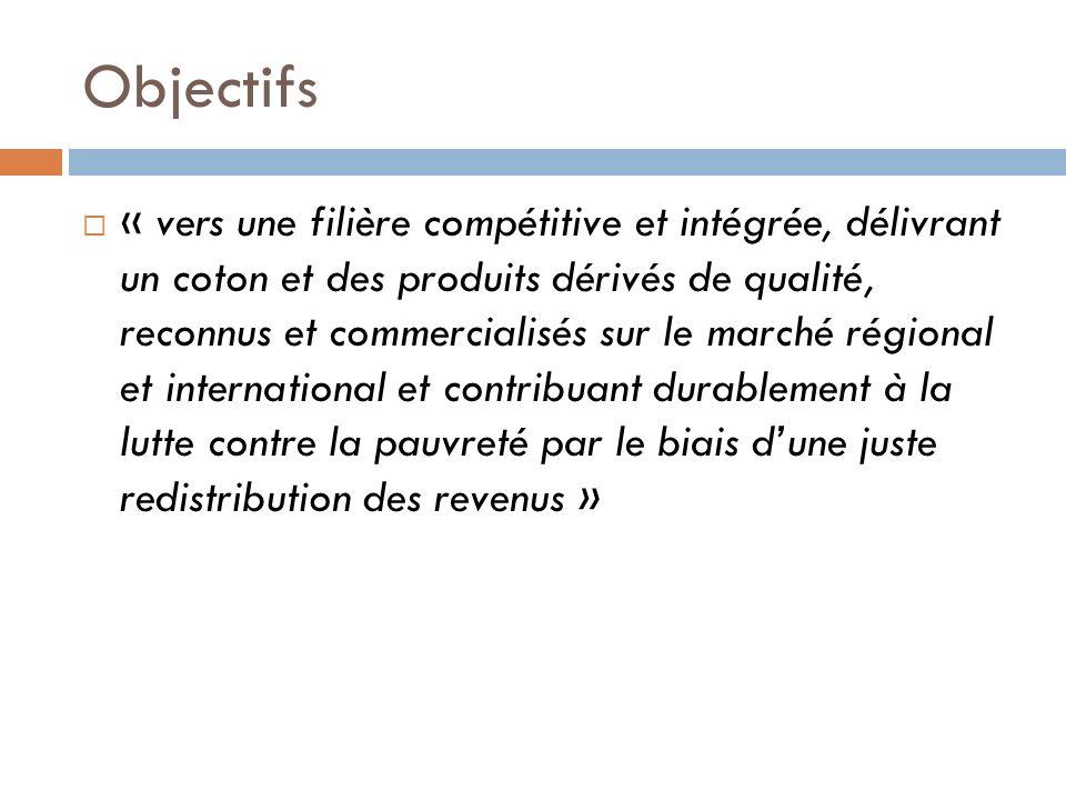 Objectifs « vers une filière compétitive et intégrée, délivrant un coton et des produits dérivés de qualité, reconnus et commercialisés sur le marché