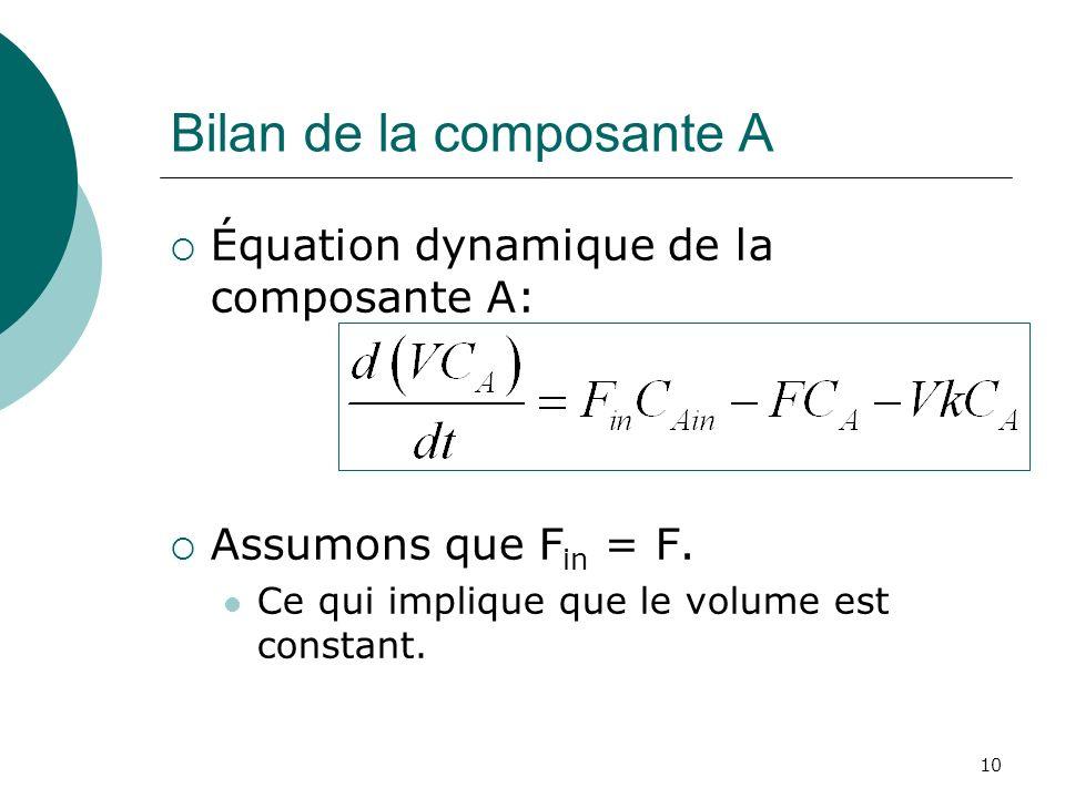 Bilan de la composante A Équation dynamique de la composante A: Assumons que F in = F. Ce qui implique que le volume est constant. 10