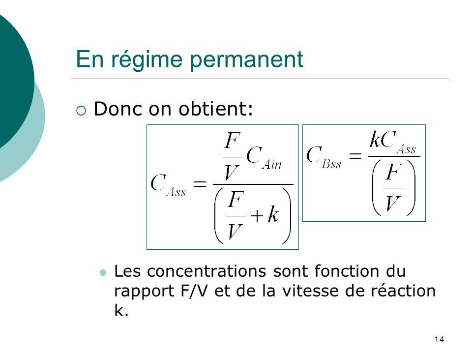 En régime permanent Donc on obtient: Les concentrations sont fonction du rapport F/V et de la vitesse de réaction k. 14