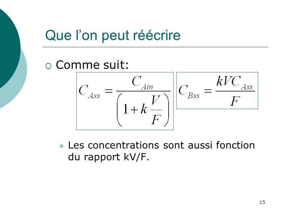 Que lon peut réécrire Comme suit: Les concentrations sont aussi fonction du rapport kV/F. 15