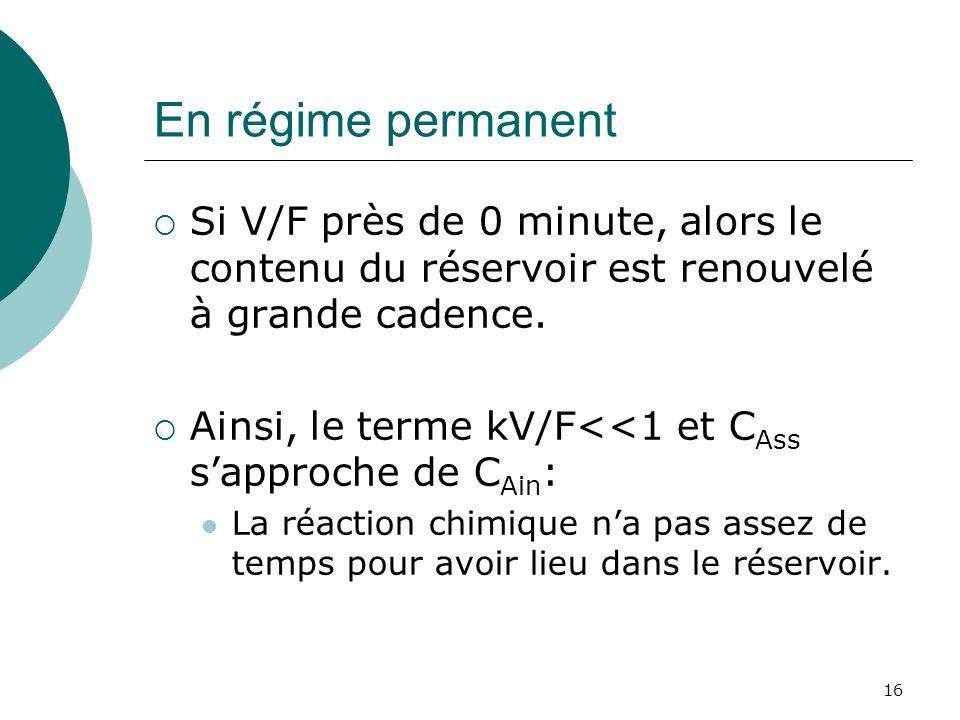 En régime permanent Si V/F près de 0 minute, alors le contenu du réservoir est renouvelé à grande cadence. Ainsi, le terme kV/F<<1 et C Ass sapproche