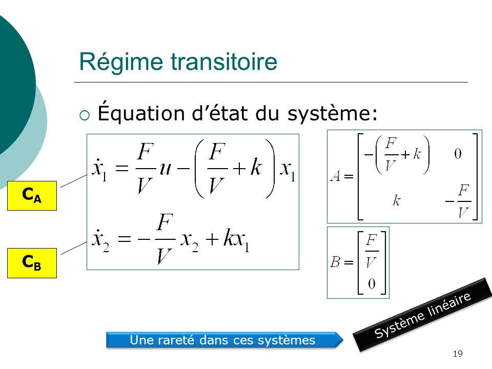 Régime transitoire Équation détat du système: CACA CBCB 19 Système linéaire Une rareté dans ces systèmes