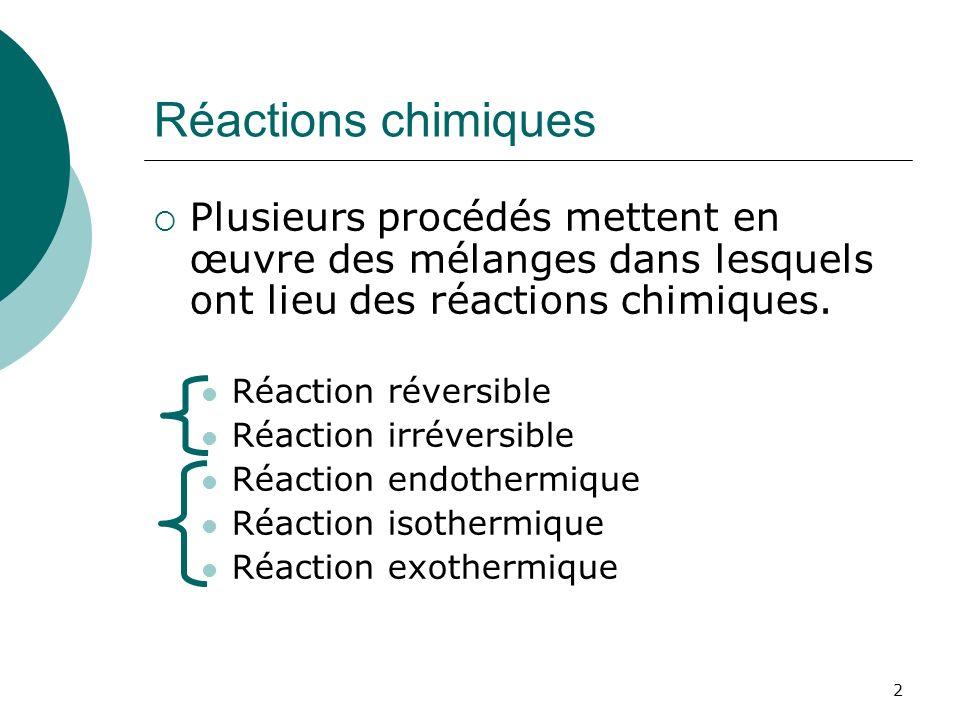 Réactions chimiques Plusieurs procédés mettent en œuvre des mélanges dans lesquels ont lieu des réactions chimiques. Réaction réversible Réaction irré