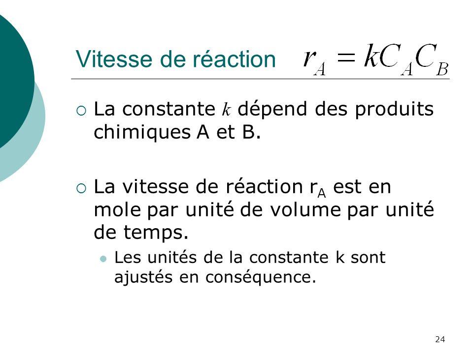 Vitesse de réaction La constante k dépend des produits chimiques A et B. La vitesse de réaction r A est en mole par unité de volume par unité de temps
