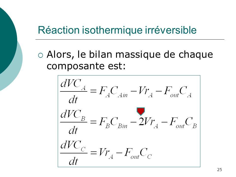 Réaction isothermique irréversible Alors, le bilan massique de chaque composante est: 25