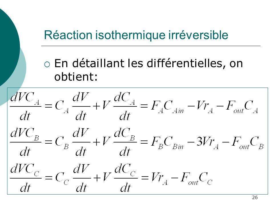 Réaction isothermique irréversible En détaillant les différentielles, on obtient: 26