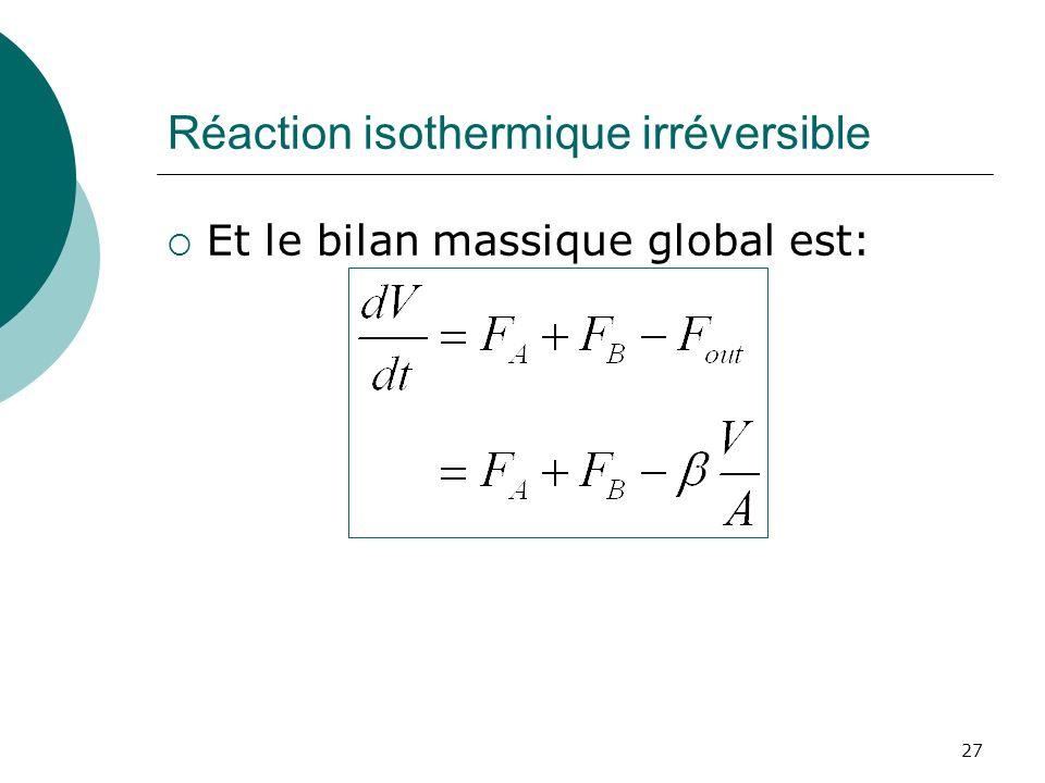 Réaction isothermique irréversible Et le bilan massique global est: 27
