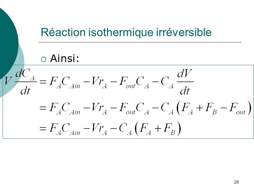 Réaction isothermique irréversible Ainsi: 28