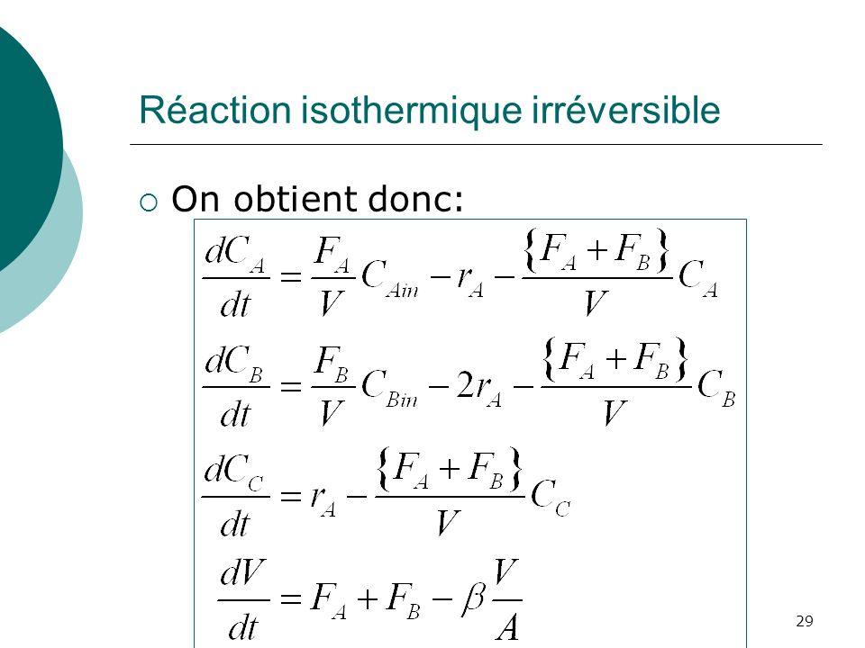 Réaction isothermique irréversible On obtient donc: 29
