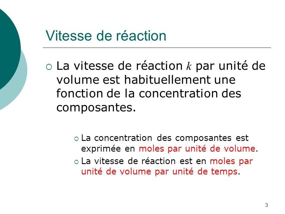 Vitesse de réaction La vitesse de réaction k par unité de volume est habituellement une fonction de la concentration des composantes. La concentration