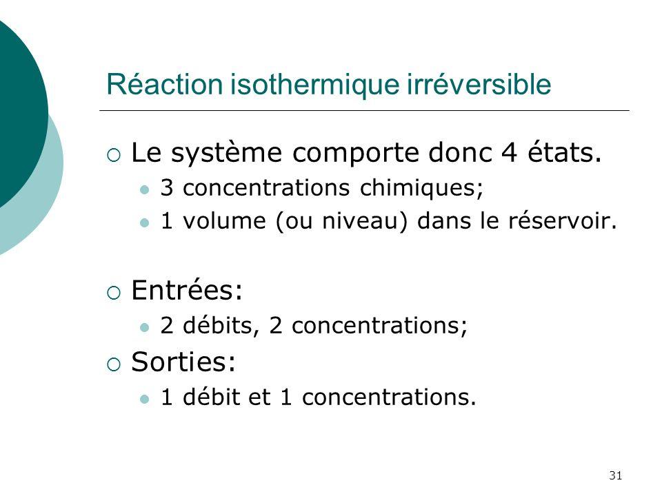 Réaction isothermique irréversible Le système comporte donc 4 états. 3 concentrations chimiques; 1 volume (ou niveau) dans le réservoir. Entrées: 2 dé