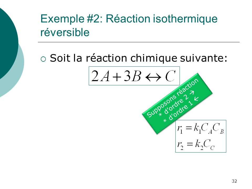 Exemple #2: Réaction isothermique réversible Soit la réaction chimique suivante: Supposons réaction * dordre 2 * dordre 1 Supposons réaction * dordre 2 * dordre 1 32