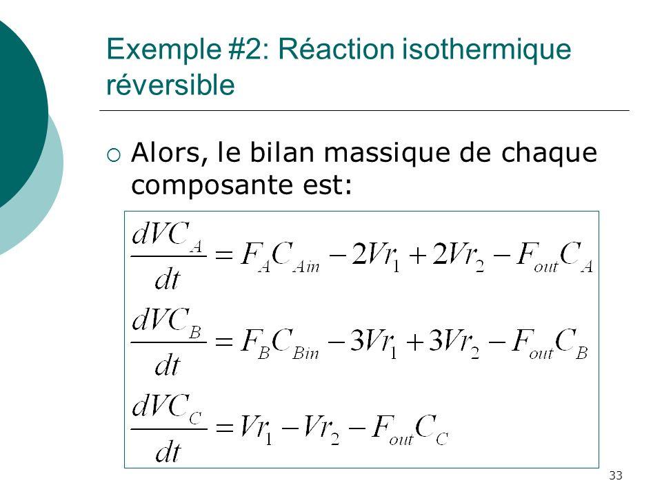 Exemple #2: Réaction isothermique réversible Alors, le bilan massique de chaque composante est: 33