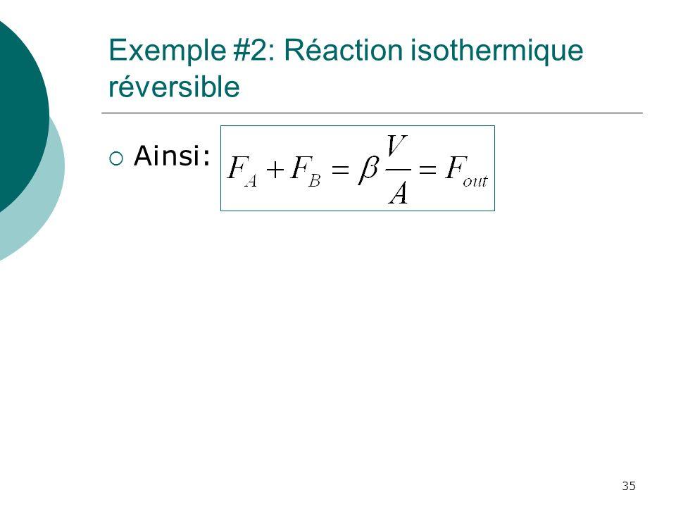 Exemple #2: Réaction isothermique réversible Ainsi: 35