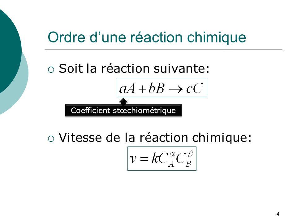 Ordre dune réaction chimique Soit la réaction suivante: Vitesse de la réaction chimique: Coefficient stœchiométrique 4