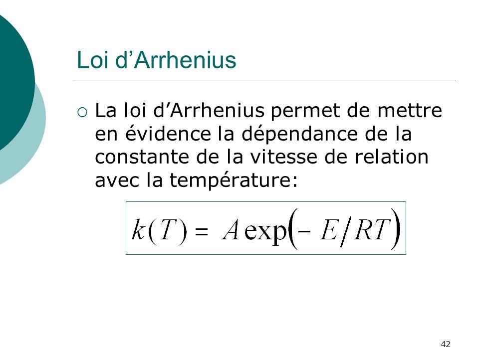 Loi dArrhenius La loi dArrhenius permet de mettre en évidence la dépendance de la constante de la vitesse de relation avec la température: 42