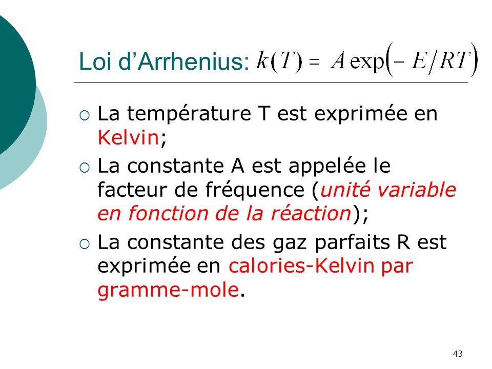 Loi dArrhenius: La température T est exprimée en Kelvin; La constante A est appelée le facteur de fréquence (unité variable en fonction de la réaction