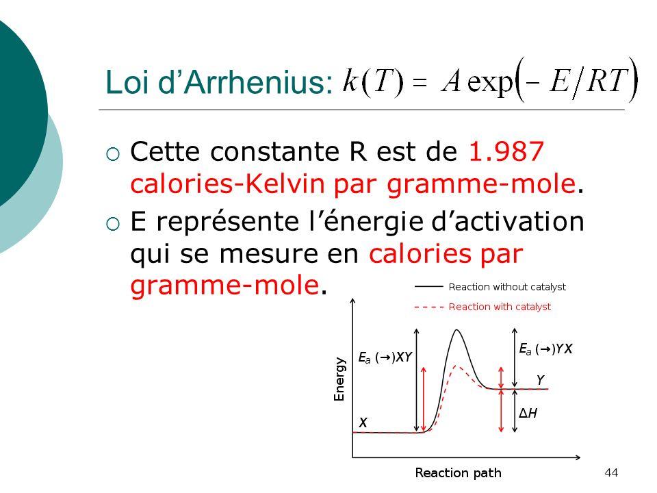 Loi dArrhenius: Cette constante R est de 1.987 calories-Kelvin par gramme-mole. E représente lénergie dactivation qui se mesure en calories par gramme