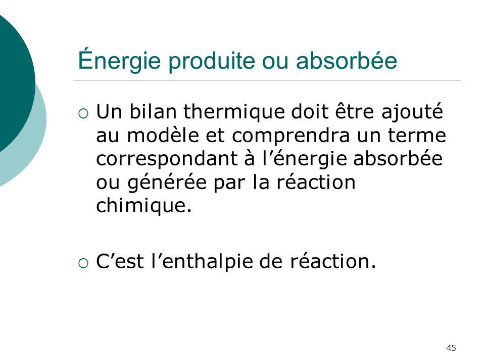 Énergie produite ou absorbée Un bilan thermique doit être ajouté au modèle et comprendra un terme correspondant à lénergie absorbée ou générée par la