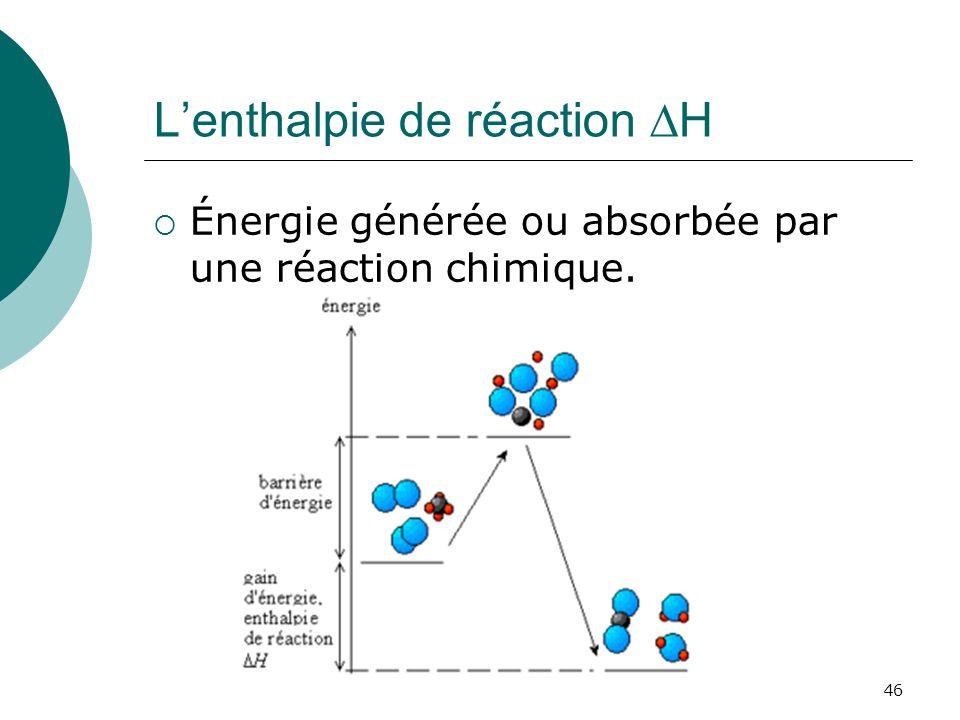 Lenthalpie de réaction H Énergie générée ou absorbée par une réaction chimique. 46