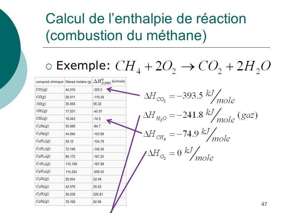 Calcul de lenthalpie de réaction (combustion du méthane) Exemple: 47