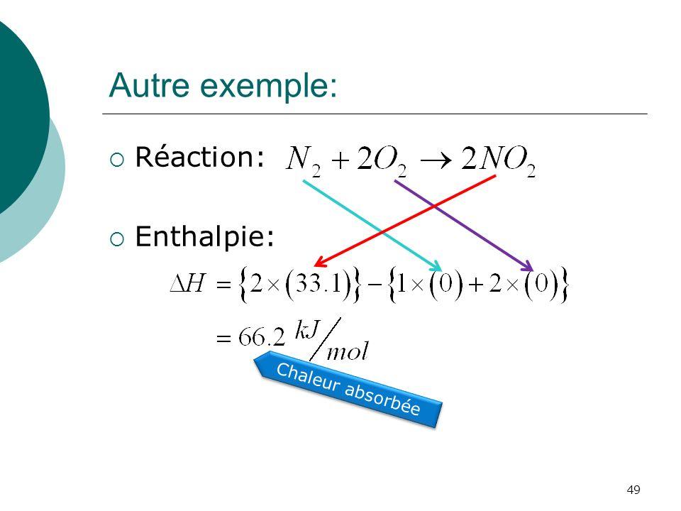 Autre exemple: Réaction: Enthalpie: 49 Chaleur absorbée