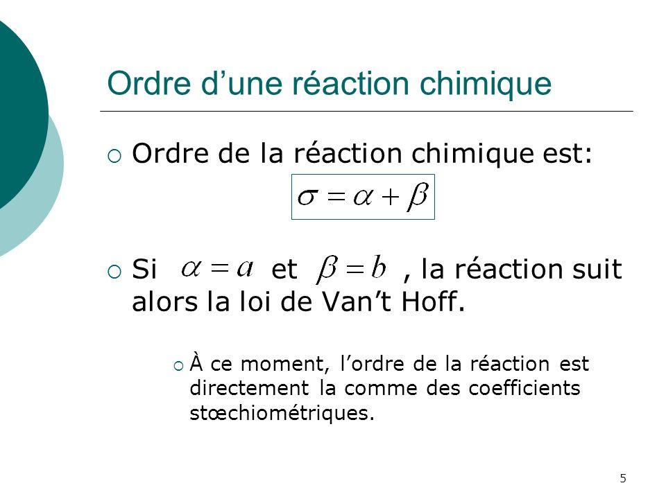 Ordre dune réaction chimique Ordre de la réaction chimique est: Si et, la réaction suit alors la loi de Vant Hoff. À ce moment, lordre de la réaction