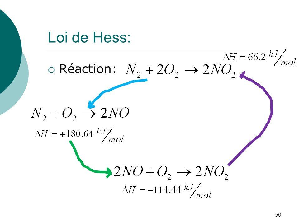 Loi de Hess: Réaction: 50