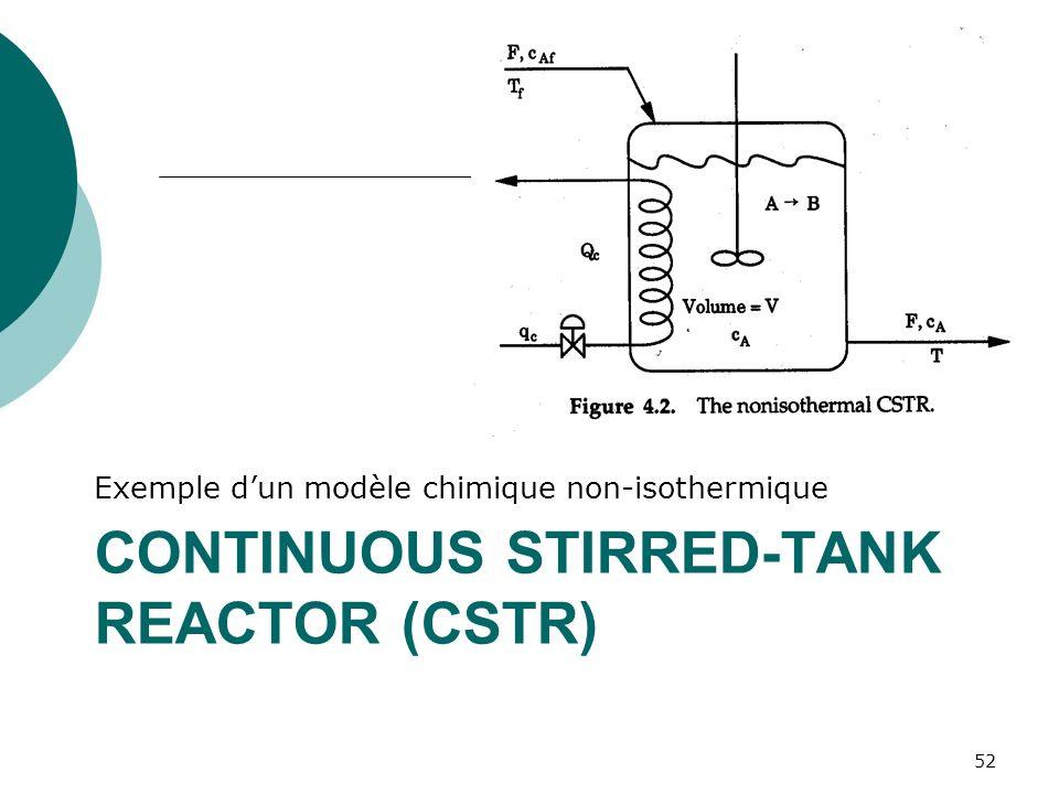 CONTINUOUS STIRRED-TANK REACTOR (CSTR) Exemple dun modèle chimique non-isothermique 52