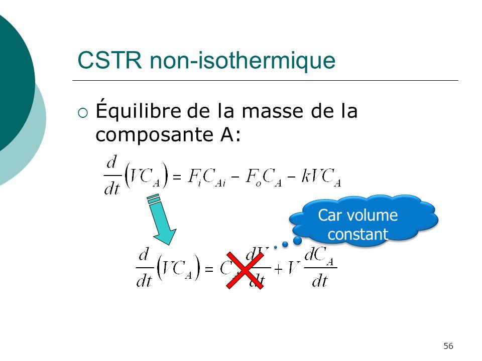 CSTR non-isothermique Équilibre de la masse de la composante A: Car volume constant 56