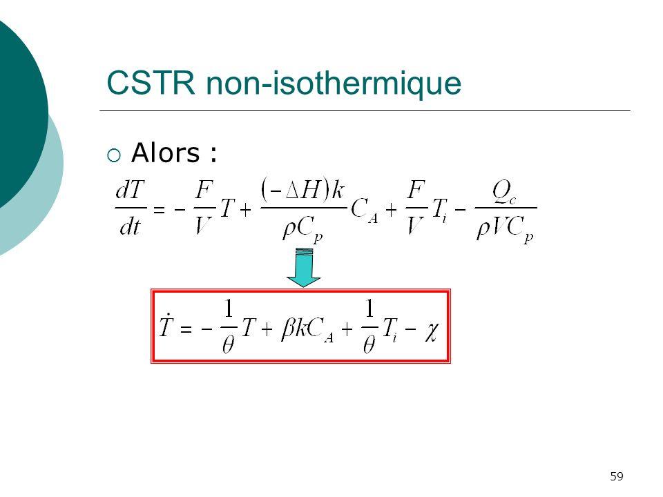 CSTR non-isothermique Alors : 59