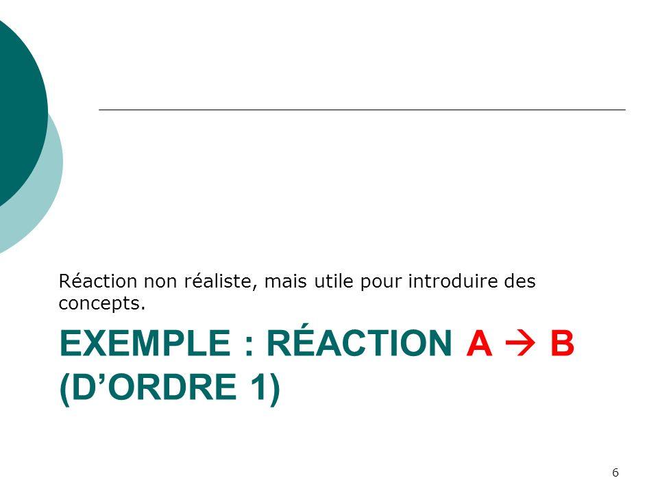 EXEMPLE : RÉACTION A B (DORDRE 1) Réaction non réaliste, mais utile pour introduire des concepts. 6