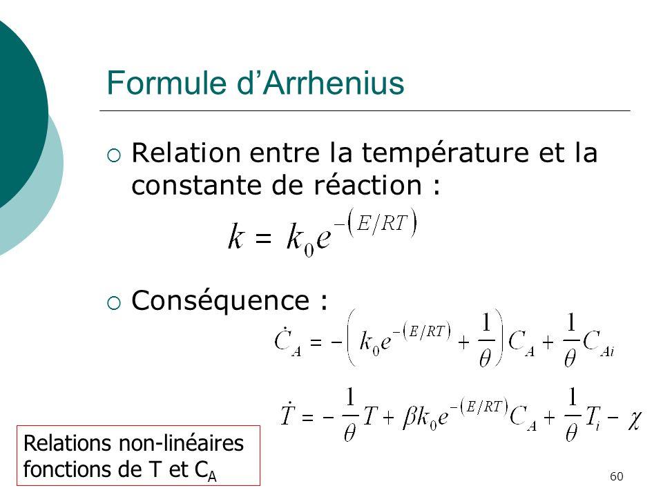 Formule dArrhenius Relation entre la température et la constante de réaction : Conséquence : Relations non-linéaires fonctions de T et C A 60
