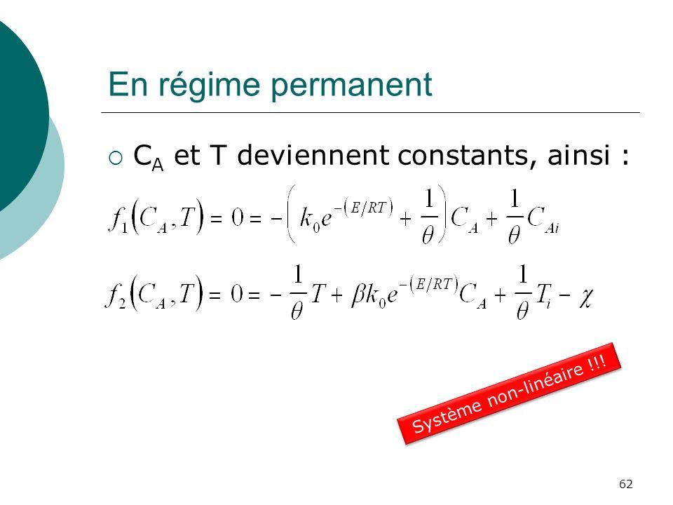 En régime permanent C A et T deviennent constants, ainsi : 62 Système non-linéaire !!!