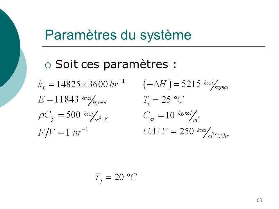 Paramètres du système Soit ces paramètres : 63